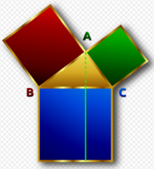 3 squares on each side of a triangle
